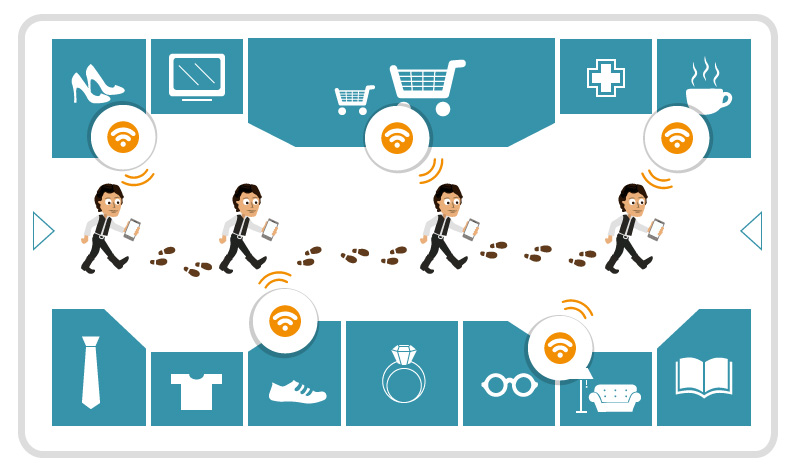 Tanaza helps retailers in their transition to discover how Wi-Fi can bring them new clients and enhance existing relationship with them. - Tanaza Seamless Roaming