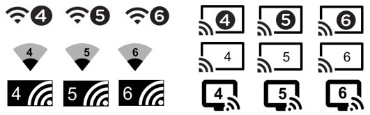 WiFi new naming convention by the Wi-Fi Alliance: WiFi 6, WiFi 5 and WiFi 4