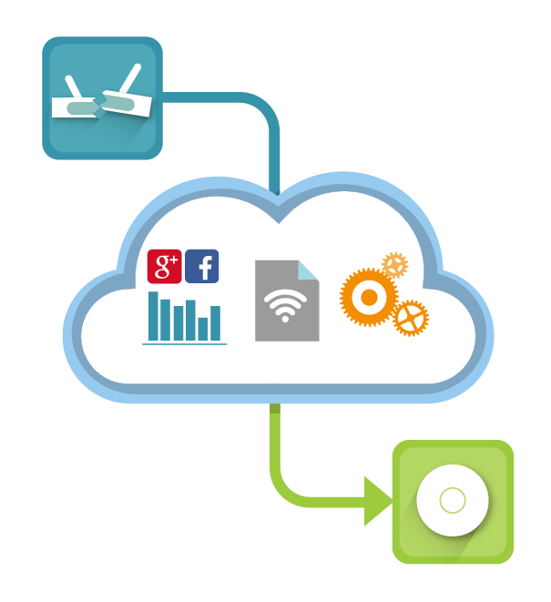 Quick replacement Tanaza software features | Cloud Managed WiFi Hotspot