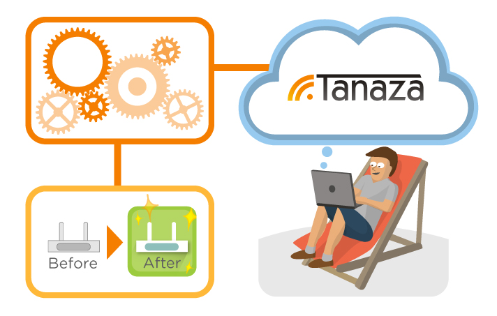 With cloud-based Wi-Fi management, as long as you have an Internet connection you can manage your Wi-Fi network no matter where you are in the world. - Tanaza remote monitoring