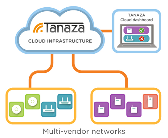 Tanaza is a software-as-a-service and it is hosted on a public cloud and the user doesn't install it on his computer.