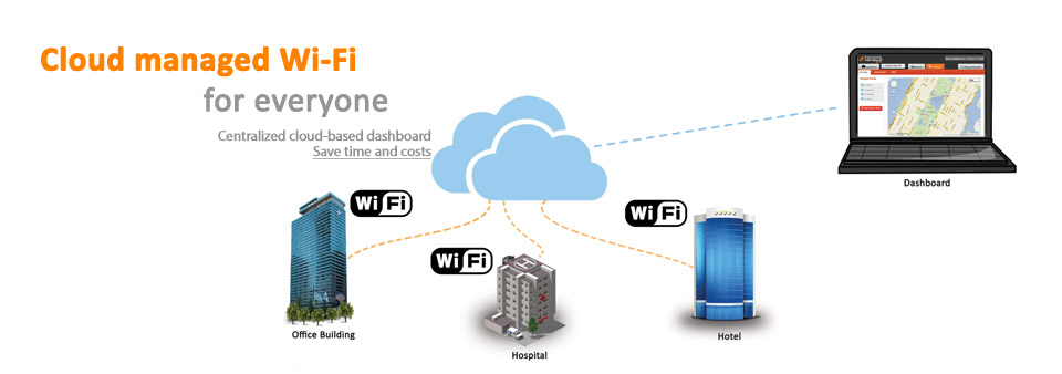 Wi-Fi cloud management for offices, hospitals, hotels