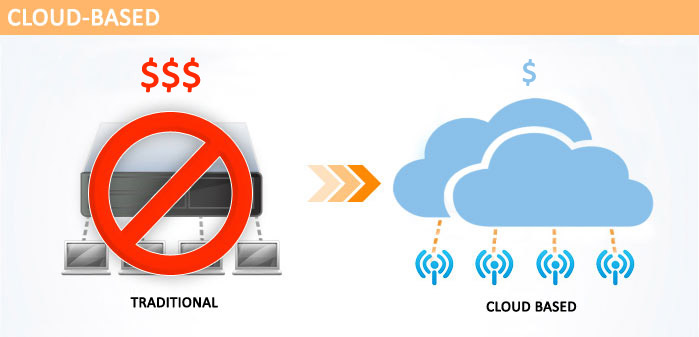 Cloud Based WiFi Infrastructure - cloud management