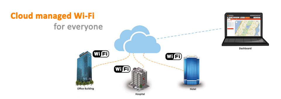 Cloud managed Wi-Fi for everyone!