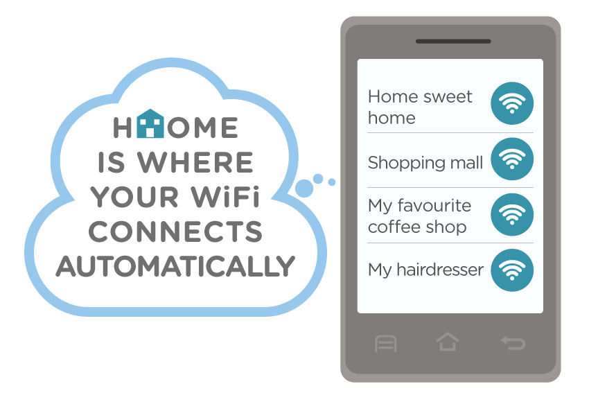 Wi-Fi remembers clients and connects them automatically - Remember me feature - Autologin of returning clients