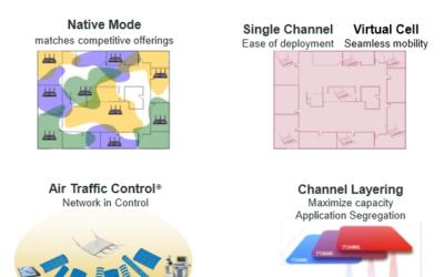 Meru Networks: Ubiquiti On The Cheap?