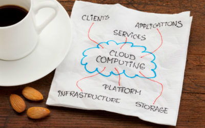 Coffee as a Service – SaaS vs PaaS vs IaaS vs Private Cloud