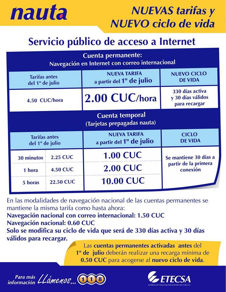 cubanwifiaccess2