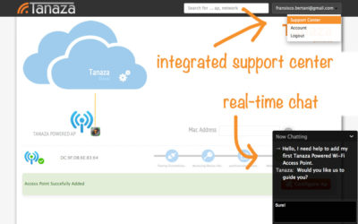 Integrated support for your WLAN Cloud Dashboard