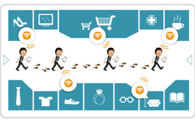 Why retailers should embrace Wi-Fi based omni-channel marketing