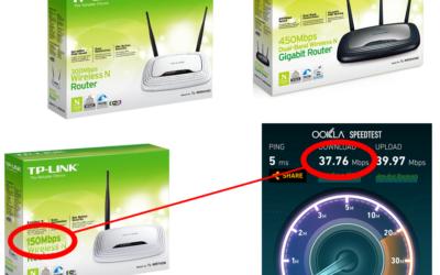Wi-Fi real max speed / bandwidth / throughput / bitrate