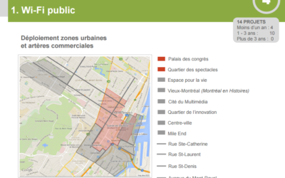 Montreal becomes smart through free public Wi-Fi hotspots