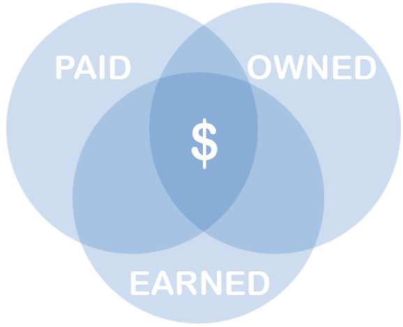 paid-owned-earned-media_(1)
