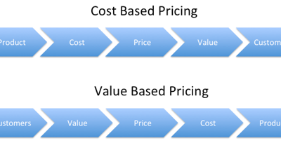Setting price of WiFi projects: value-based pricing and room-based pricing (for hotels and B&Bs)