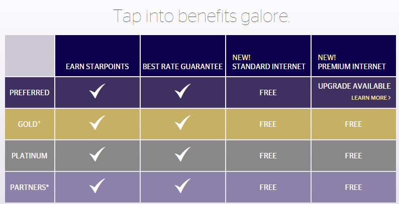 starwood hotels wi-fi The hospitality industry is not answering quickly to consumer demand. Free, ubiquitous, one-click and unlimited Wi-Fi in hotel is still a dream.