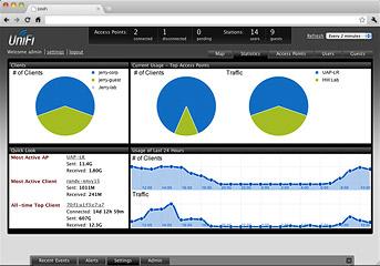 UniFi cloud management: UniFi Controller or Tanaza? - Tanaza