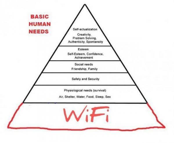 WiFi need