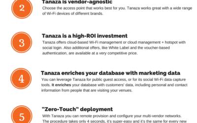 5 good reasons to choose Tanaza