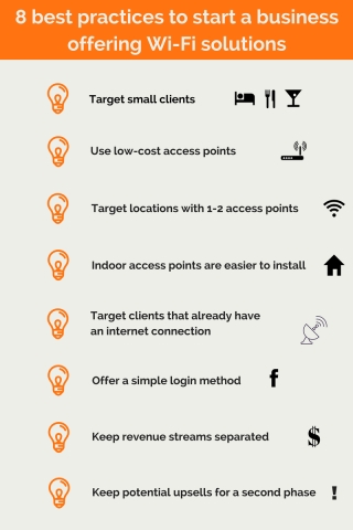 how to start a business offering Wi-Fi solutions