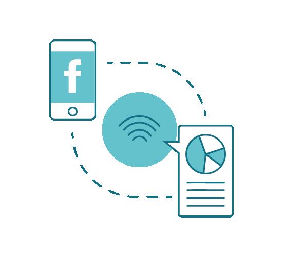 Social Wi-Fi: aumenta la tua visibilità social | Un solo software per creare social hotspot, raccogliere dati e analizzarli