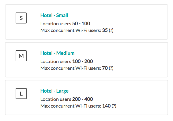 dimensioni location WiFi