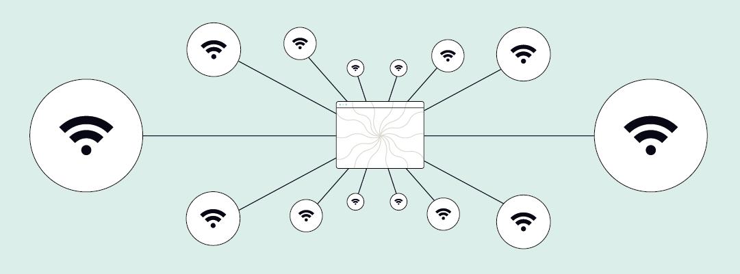 gestione centralizzata reti wifi