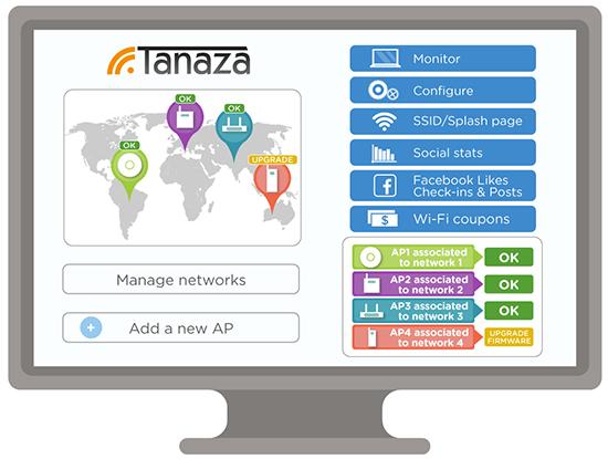 Fácil gestión de los dispositivos, las redes, los SSID y los clientes conectados