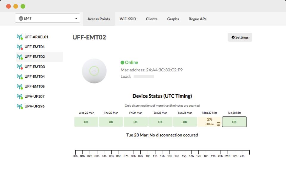 Gestion et contrôle des réseaux WiFi basé sur le Cloud - Tanaza