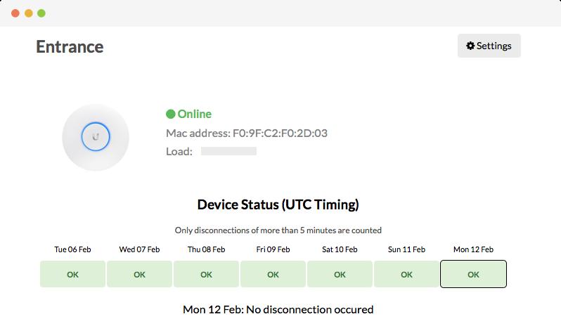 monitorare dati wifi