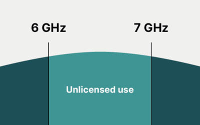 FCC proposes rules for unlicensed use of the 6GHz band
